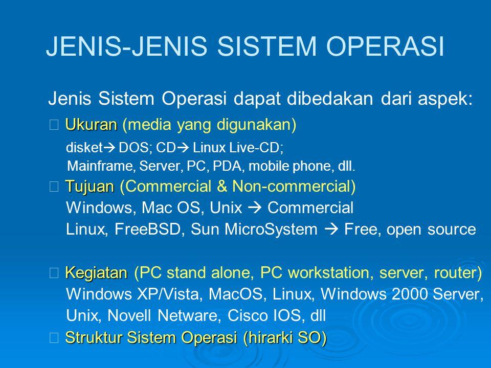 Melaksanakan komputasi secara terdistribusi diantara beberapa prosesor.