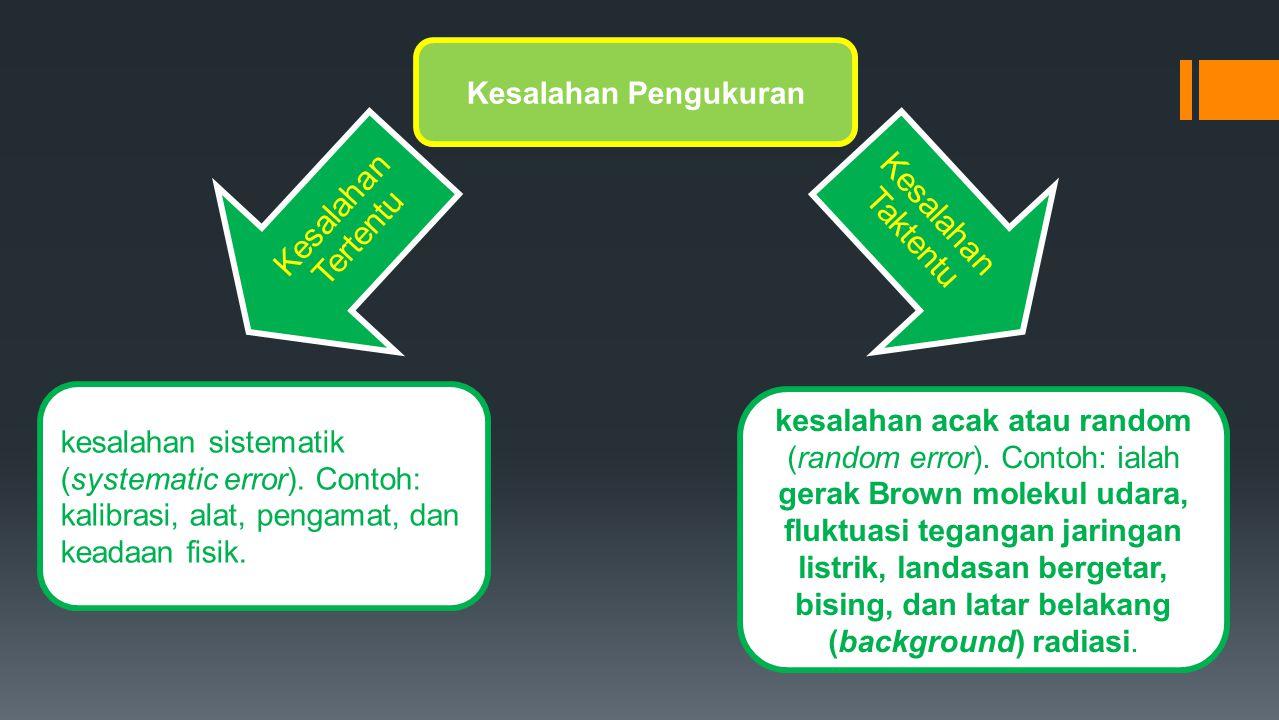 Kesalahan Pengukuran Kesalahan Tertentu Kesalahan Taktentu kesalahan sistematik (systematic error). Contoh: kalibrasi, alat, pengamat, dan keadaan fis