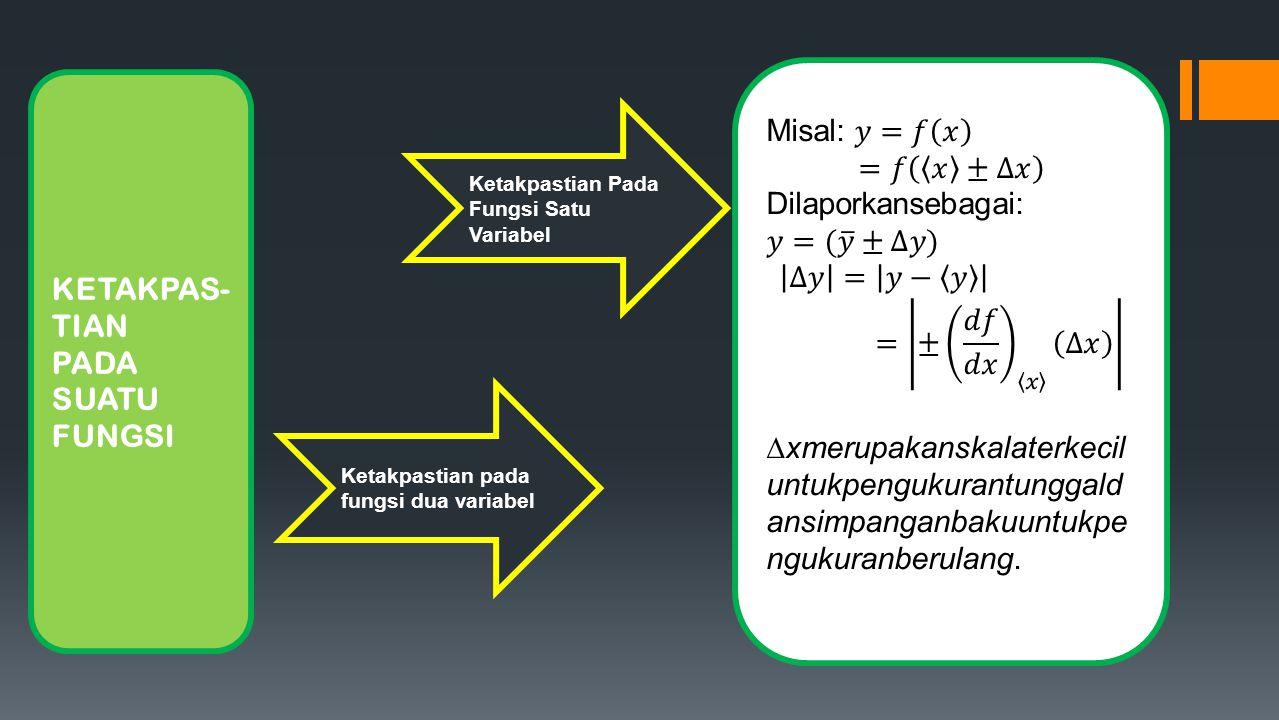 KETAKPAS- TIAN PADA SUATU FUNGSI Ketakpastian Pada Fungsi Satu Variabel Ketakpastian pada fungsi dua variabel x dan y pengukuran tunggal x dan y pengukuran berulang x dan y pengukuran bervariasi