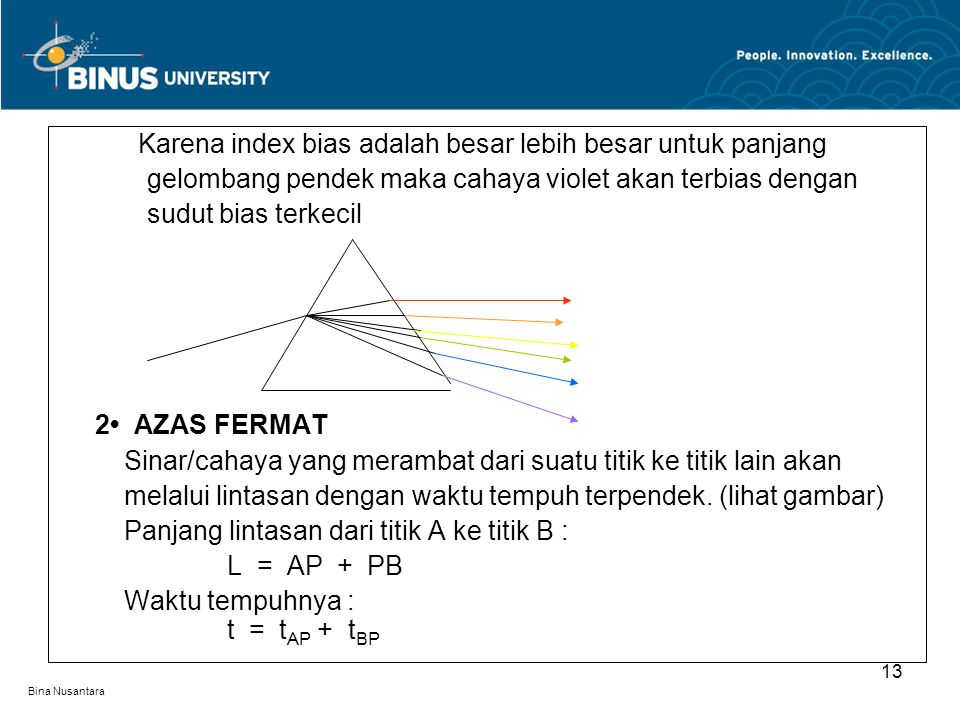 Bina Nusantara Karena index bias adalah besar lebih besar untuk panjang gelombang pendek maka cahaya violet akan terbias dengan sudut bias terkecil 2 AZAS FERMAT Sinar/cahaya yang merambat dari suatu titik ke titik lain akan melalui lintasan dengan waktu tempuh terpendek.