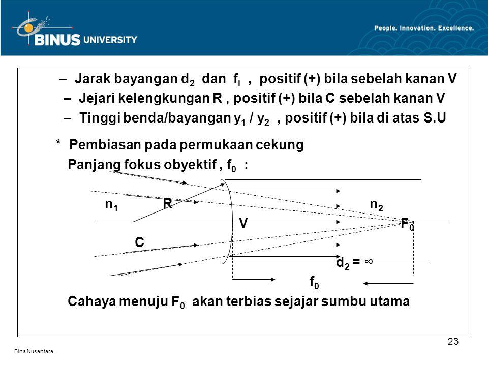 Bina Nusantara – Jarak bayangan d 2 dan f I, positif (+) bila sebelah kanan V – Jejari kelengkungan R, positif (+) bila C sebelah kanan V – Tinggi ben