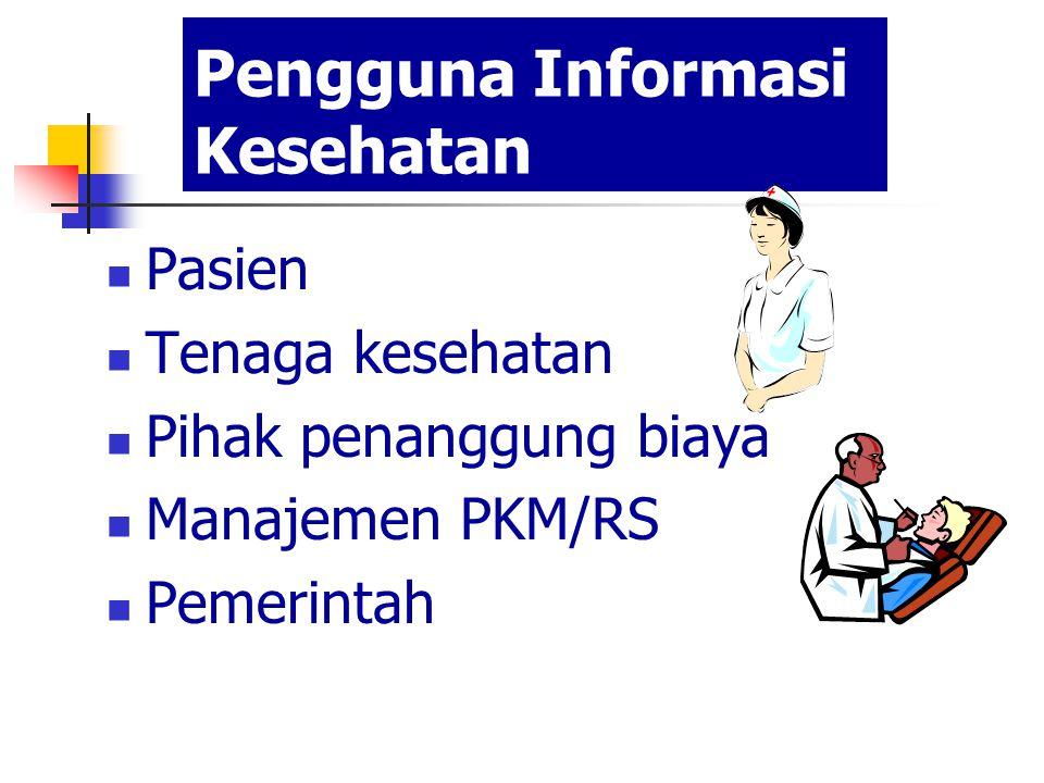 Pengguna Informasi Kesehatan Pasien Tenaga kesehatan Pihak penanggung biaya Manajemen PKM/RS Pemerintah