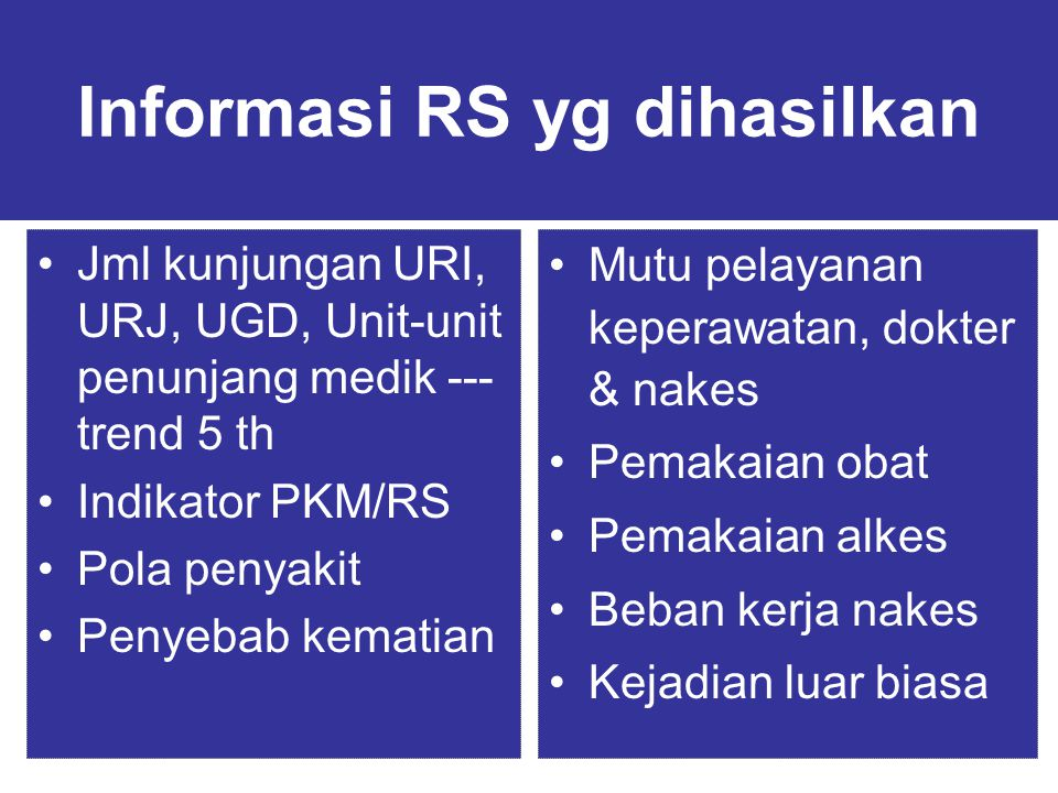 Informasi RS yg dihasilkan Jml kunjungan URI, URJ, UGD, Unit-unit penunjang medik --- trend 5 th Indikator PKM/RS Pola penyakit Penyebab kematian Mutu pelayanan keperawatan, dokter & nakes Pemakaian obat Pemakaian alkes Beban kerja nakes Kejadian luar biasa