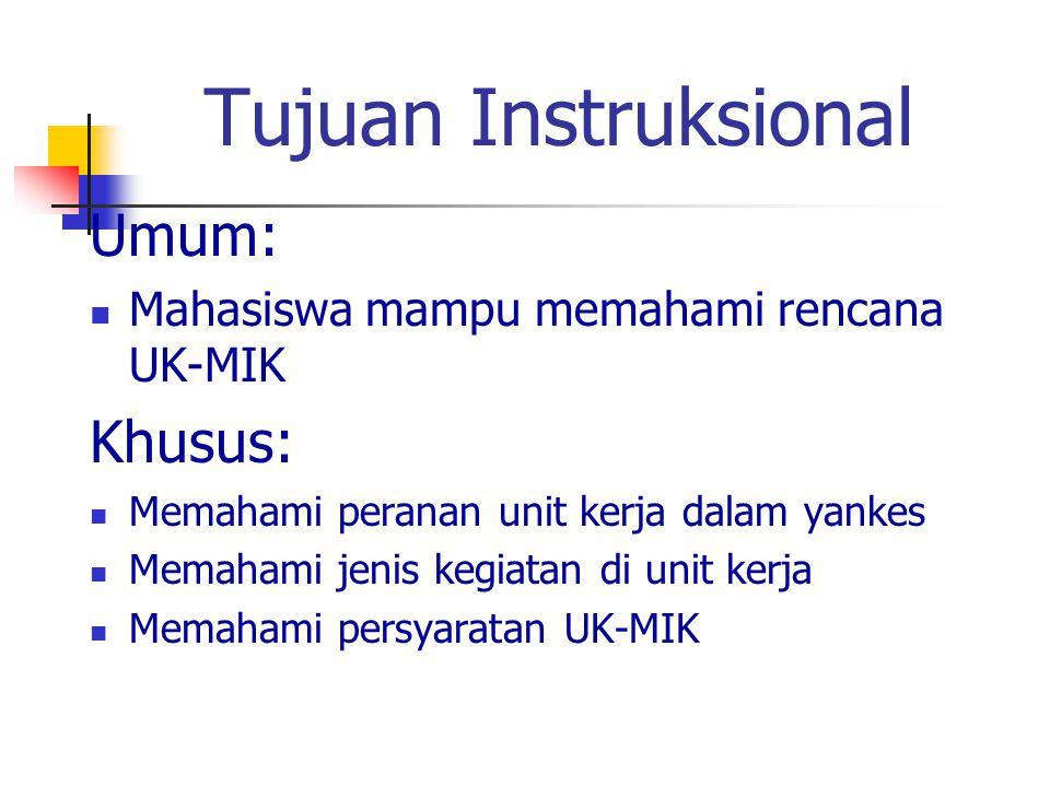 Tujuan Instruksional Umum: Mahasiswa mampu memahami rencana UK-MIK Khusus: Memahami peranan unit kerja dalam yankes Memahami jenis kegiatan di unit kerja Memahami persyaratan UK-MIK