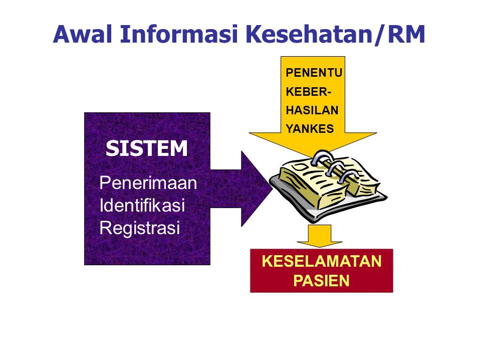 Penerimaan Identifikasi Registrasi SISTEM Awal Informasi Kesehatan/RM PENENTU KEBER- HASILAN YANKES KESELAMATAN PASIEN