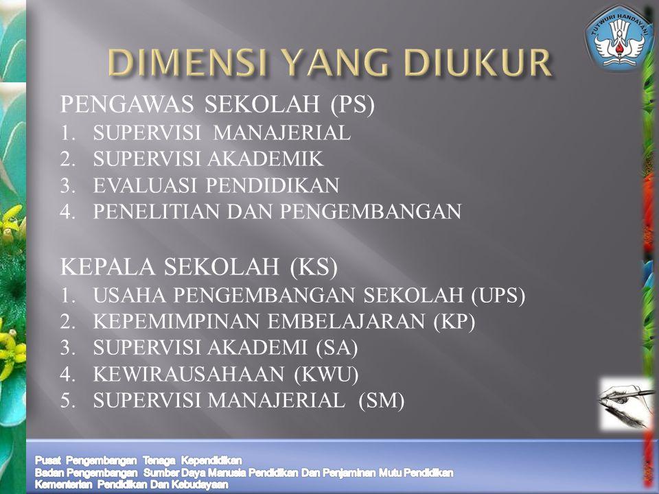 PENGAWAS SEKOLAH (PS) 1.SUPERVISI MANAJERIAL 2.SUPERVISI AKADEMIK 3.EVALUASI PENDIDIKAN 4.PENELITIAN DAN PENGEMBANGAN KEPALA SEKOLAH (KS) 1.USAHA PENGEMBANGAN SEKOLAH (UPS) 2.KEPEMIMPINAN EMBELAJARAN (KP) 3.SUPERVISI AKADEMI (SA) 4.KEWIRAUSAHAAN (KWU) 5.SUPERVISI MANAJERIAL (SM)