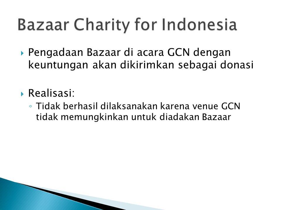  Pengadaan Bazaar di acara GCN dengan keuntungan akan dikirimkan sebagai donasi  Realisasi: ◦ Tidak berhasil dilaksanakan karena venue GCN tidak memungkinkan untuk diadakan Bazaar