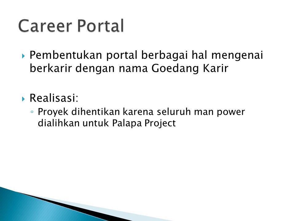  Pembentukan portal berbagai hal mengenai berkarir dengan nama Goedang Karir  Realisasi: ◦ Proyek dihentikan karena seluruh man power dialihkan untuk Palapa Project