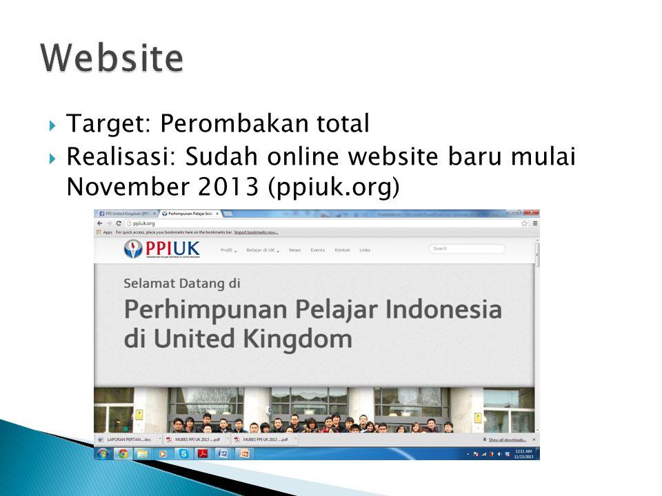  Target: Perombakan total  Realisasi: Sudah online website baru mulai November 2013 (ppiuk.org)