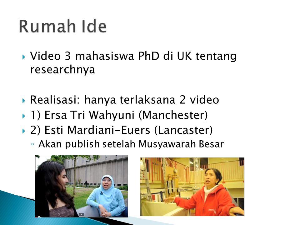  Video 3 mahasiswa PhD di UK tentang researchnya  Realisasi: hanya terlaksana 2 video  1) Ersa Tri Wahyuni (Manchester)  2) Esti Mardiani-Euers (Lancaster) ◦ Akan publish setelah Musyawarah Besar