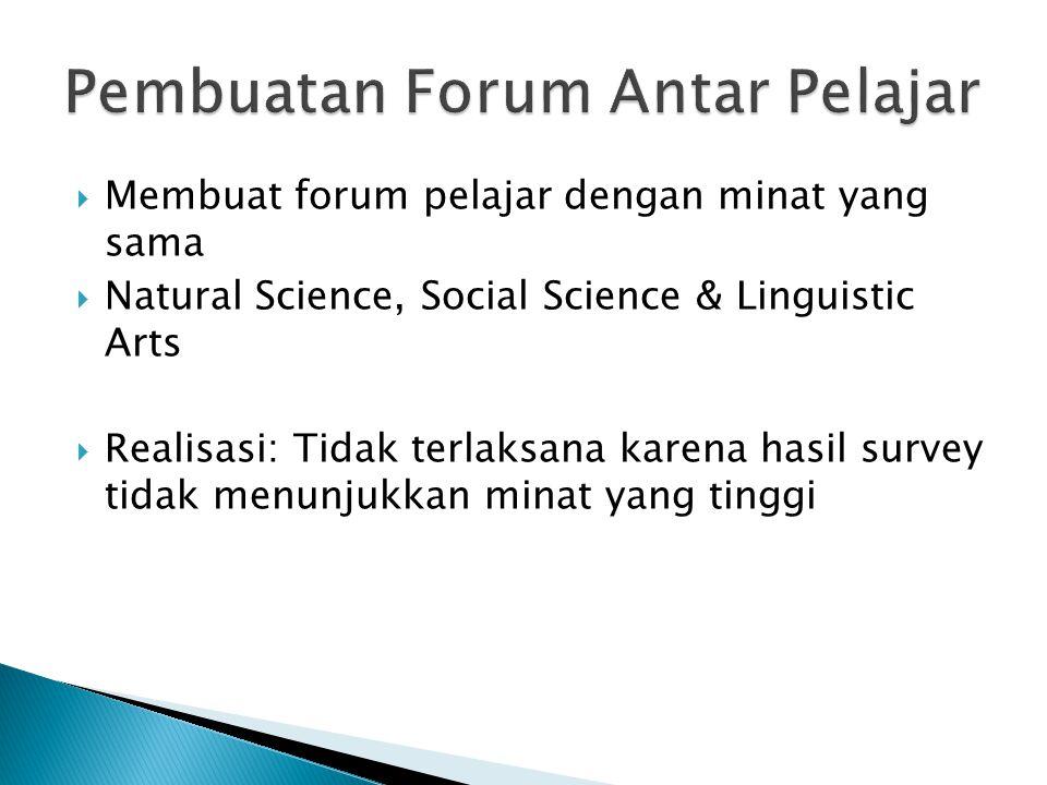  Membuat forum pelajar dengan minat yang sama  Natural Science, Social Science & Linguistic Arts  Realisasi: Tidak terlaksana karena hasil survey tidak menunjukkan minat yang tinggi