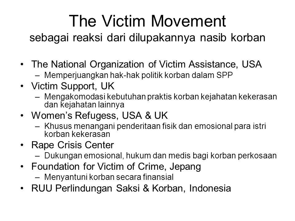 The Victim Movement sebagai reaksi dari dilupakannya nasib korban The National Organization of Victim Assistance, USA –Memperjuangkan hak-hak politik