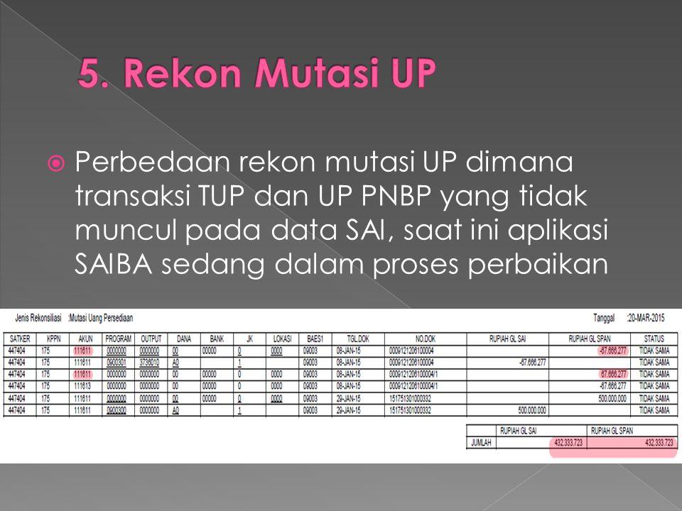  Perbedaan rekon mutasi UP dimana transaksi TUP dan UP PNBP yang tidak muncul pada data SAI, saat ini aplikasi SAIBA sedang dalam proses perbaikan