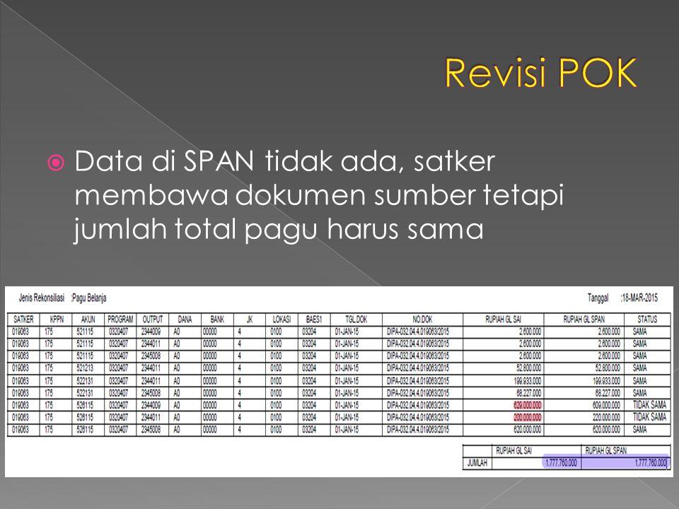  Data di SPAN tidak ada, satker membawa dokumen sumber tetapi jumlah total pagu harus sama
