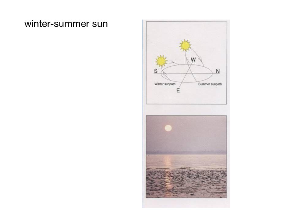 winter-summer sun