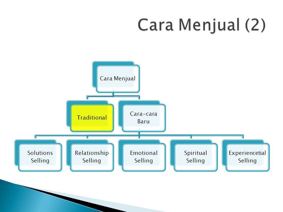 Cara MenjualTraditional Cara-cara Baru Solutions Selling Relationship Selling Emotional Selling Spiritual Selling Experiencetial Selling