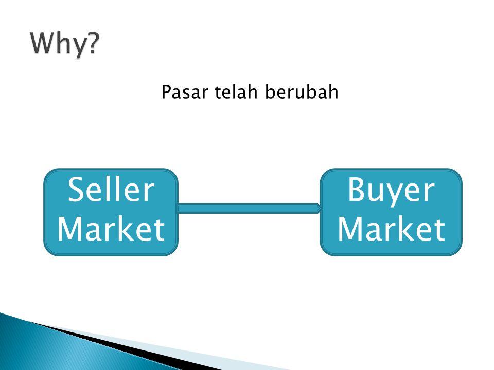 Pasar telah berubah Seller Market Buyer Market