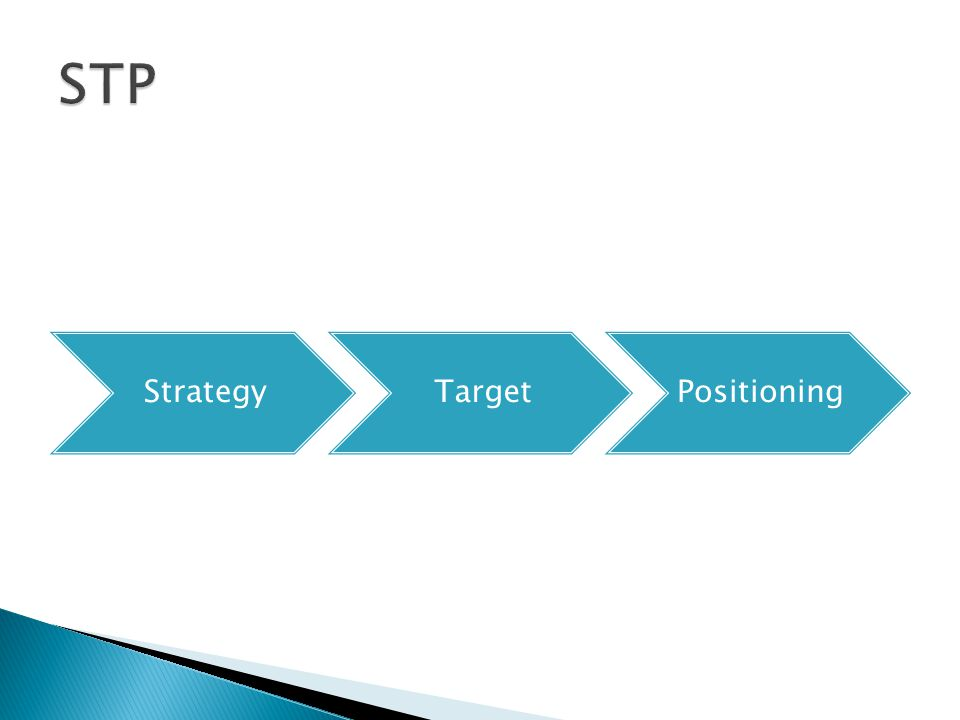 StrategyTargetPositioning