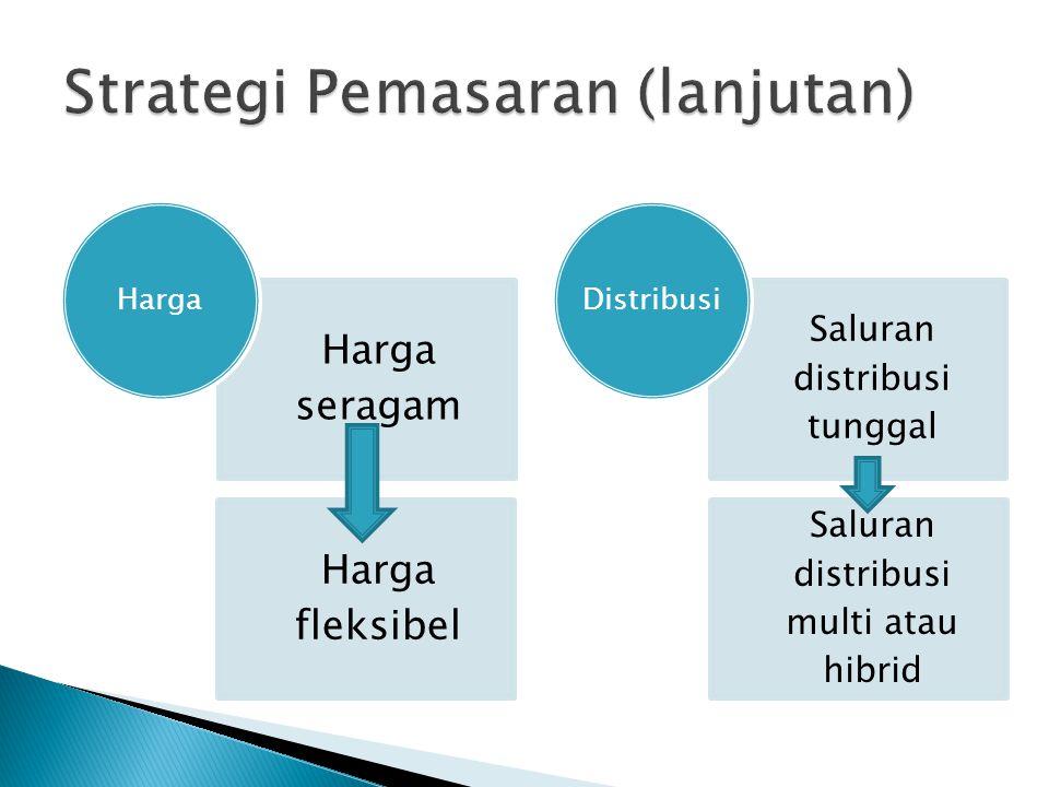 Harga seragam Harga fleksibel Harga Saluran distribusi tunggal Saluran distribusi multi atau hibrid Distribusi
