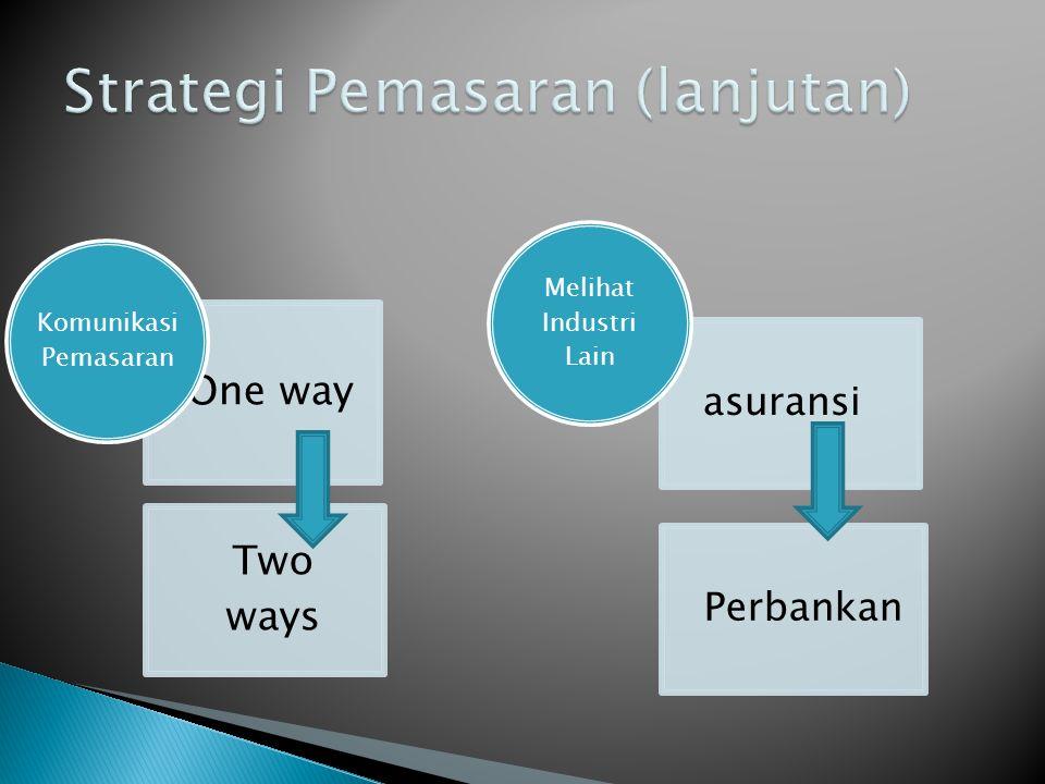 One way Two ways Komunikasi Pemasaran asuransi Perbankan Melihat Industri Lain