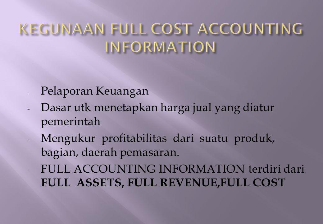- FULL COST dari suatu COST OBJECTIVE + FAIR SHARE OF INDIRECT COST - FULL ASSET dari suatu Cost Objective Direct Asset + Fair Share of Indirect Asset.