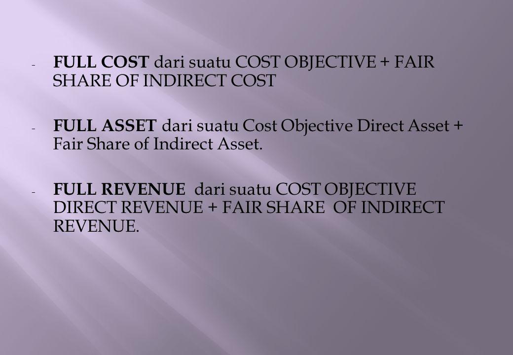 - Full Costs merupakan salah satu unsur Full Accounting Information.