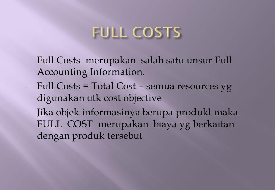 Besarnya FULL COST dari suatu product dipengaruhi oleh metode penentuan harga pokok.