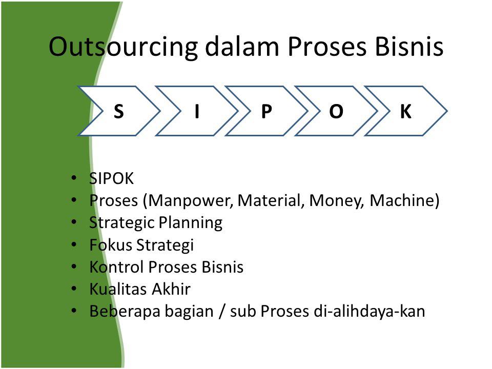 Outsource Manpower Setiap Bagian Bisa di-Outsource alih daya ; proses rekrutmen dan seleksi, penanganan kepersonaliaan, perhitungan gaji dll Persoalan hukum Koordinasi instansi pemerintah Jaminan kualitas