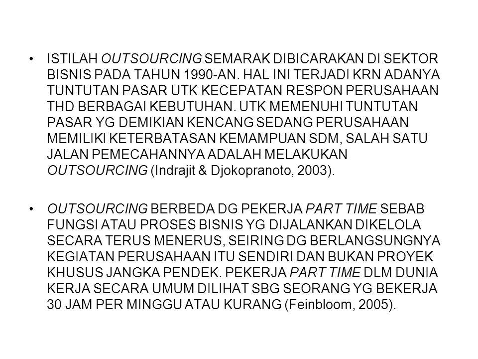 OUTSOURCING DPT DIARTIKAN SECARA LUAS SBG PENYERAHAN / PENGONTRAKAN AKTIVITAS PRSH KPD PIHAK KE 3, ADA BBRP TIPE (Indrajit & Djokopranoto, 2003): 1.Contracting: bentuk penyerahan aktivitas prsh kpd pihak ke 3 yg paling sederhana dan bentuk paling lama.