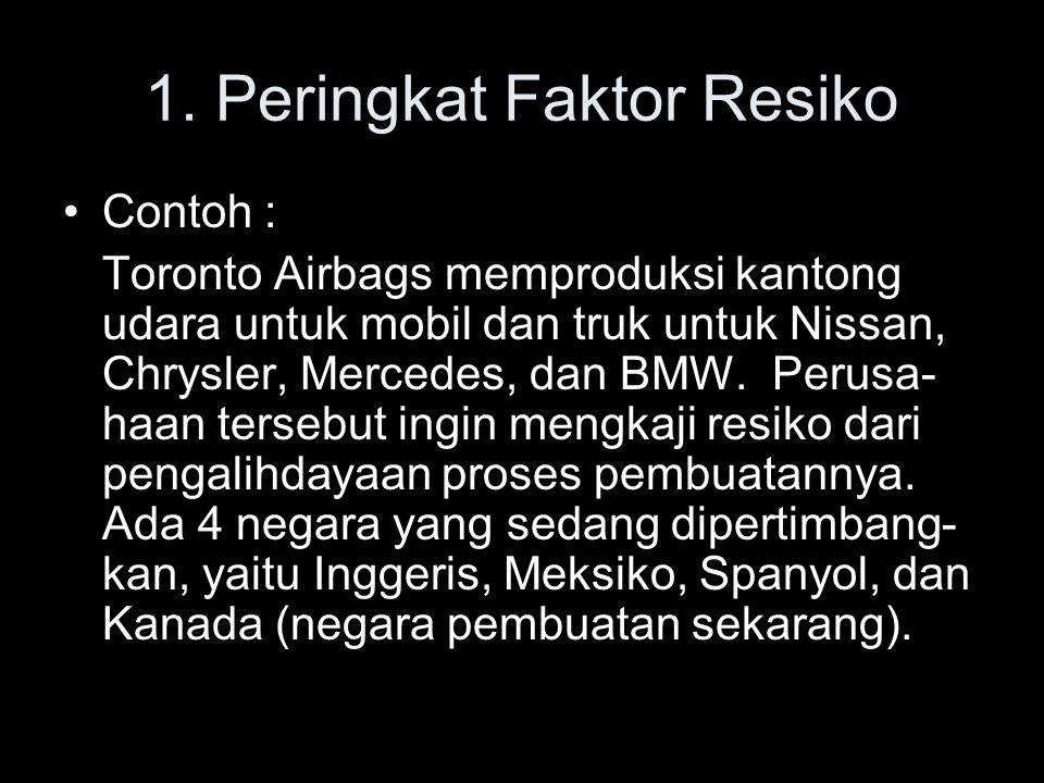 1. Peringkat Faktor Resiko Contoh : Toronto Airbags memproduksi kantong udara untuk mobil dan truk untuk Nissan, Chrysler, Mercedes, dan BMW. Perusa-