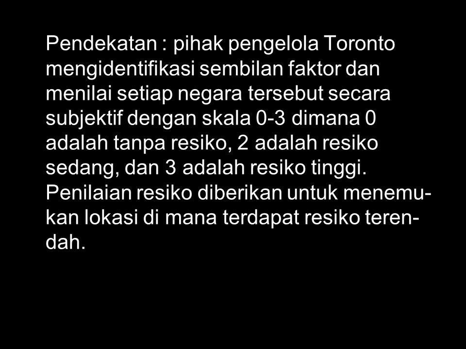 Pendekatan : pihak pengelola Toronto mengidentifikasi sembilan faktor dan menilai setiap negara tersebut secara subjektif dengan skala 0-3 dimana 0 ad