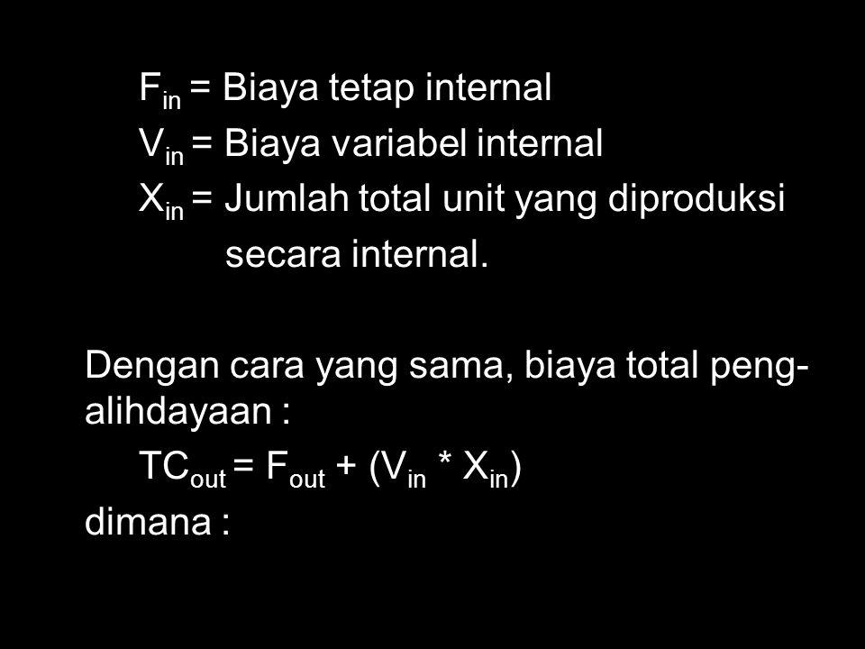F in = Biaya tetap internal V in = Biaya variabel internal X in = Jumlah total unit yang diproduksi secara internal. Dengan cara yang sama, biaya tota