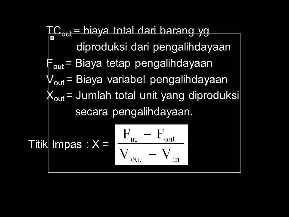 TC out = biaya total dari barang yg diproduksi dari pengalihdayaan F out = Biaya tetap pengalihdayaan V out = Biaya variabel pengalihdayaan X out = Jumlah total unit yang diproduksi secara pengalihdayaan.