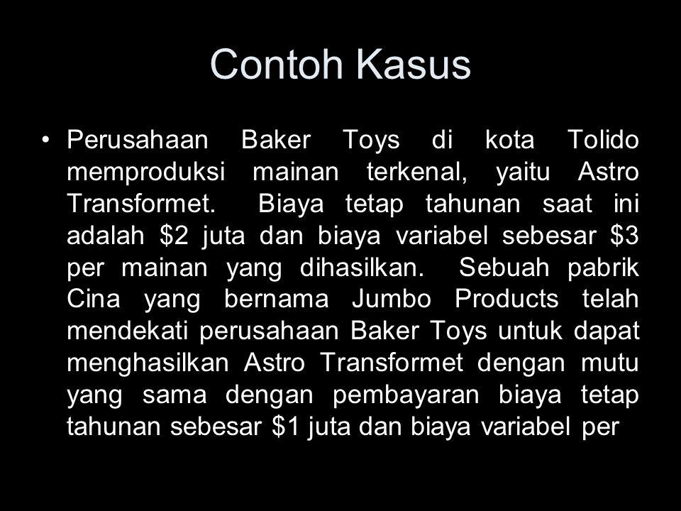 Contoh Kasus Perusahaan Baker Toys di kota Tolido memproduksi mainan terkenal, yaitu Astro Transformet.