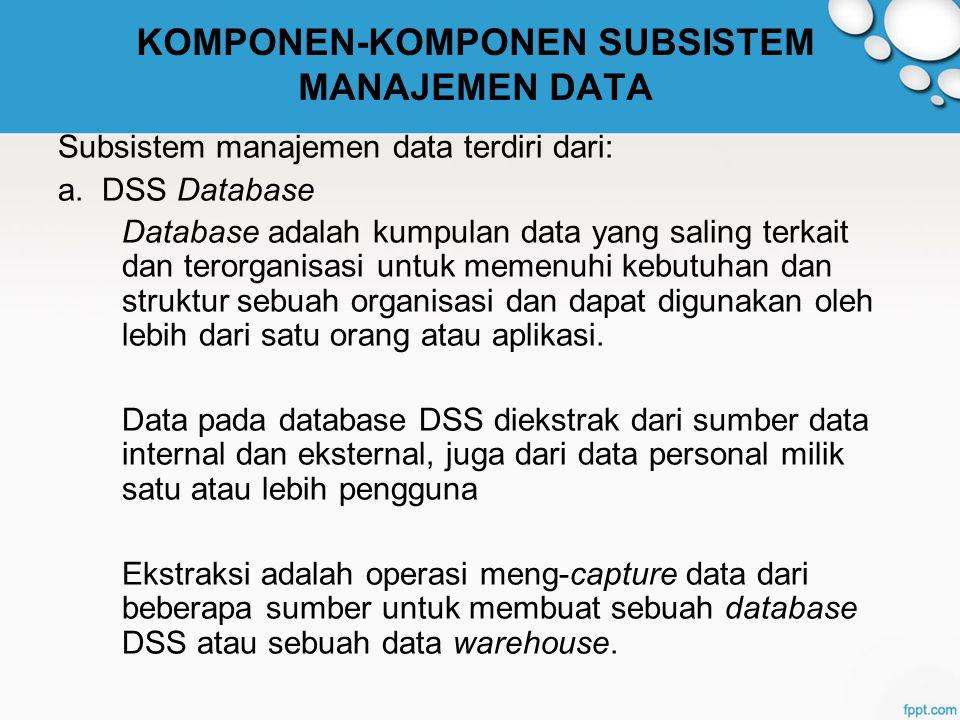 KOMPONEN-KOMPONEN SUBSISTEM MANAJEMEN DATA Subsistem manajemen data terdiri dari: a.