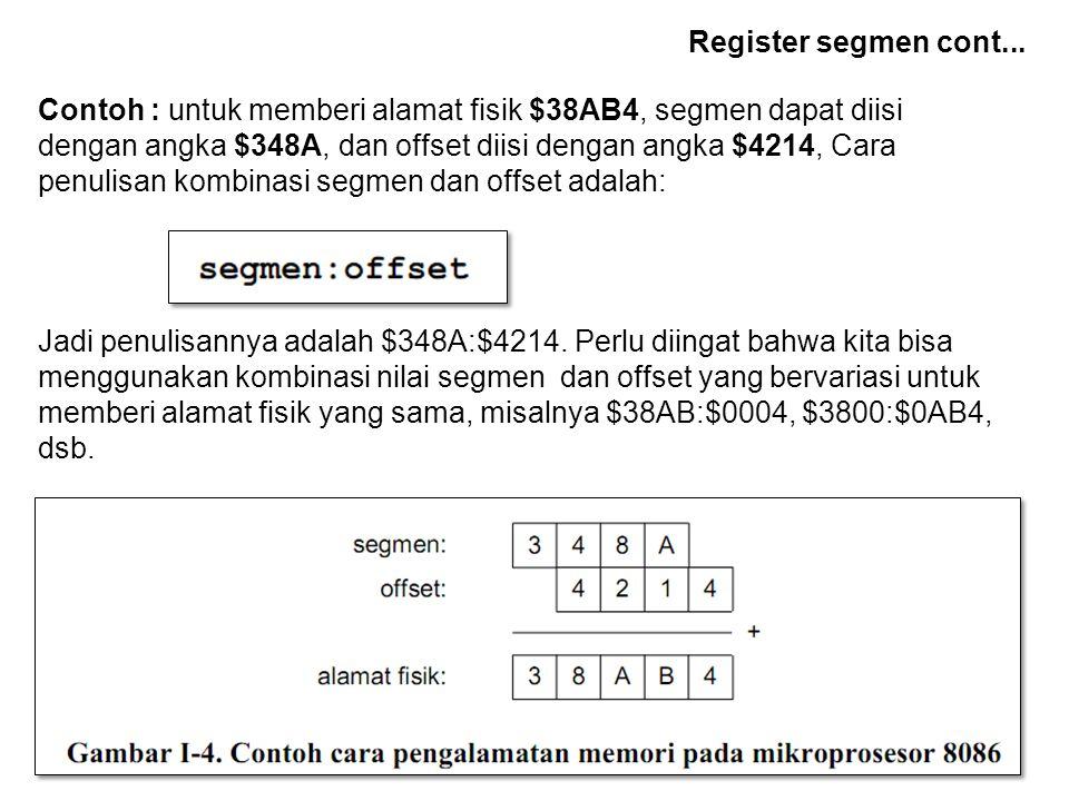 Contoh : untuk memberi alamat fisik $38AB4, segmen dapat diisi dengan angka $348A, dan offset diisi dengan angka $4214, Cara penulisan kombinasi segme
