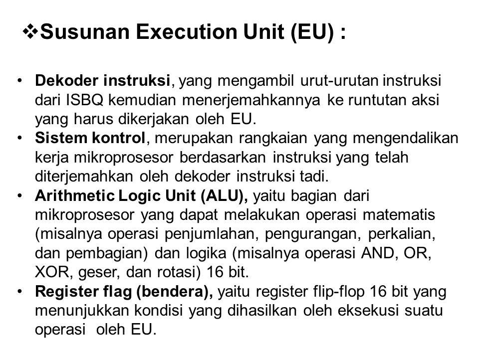 Dekoder instruksi, yang mengambil urut-urutan instruksi dari ISBQ kemudian menerjemahkannya ke runtutan aksi yang harus dikerjakan oleh EU. Sistem kon