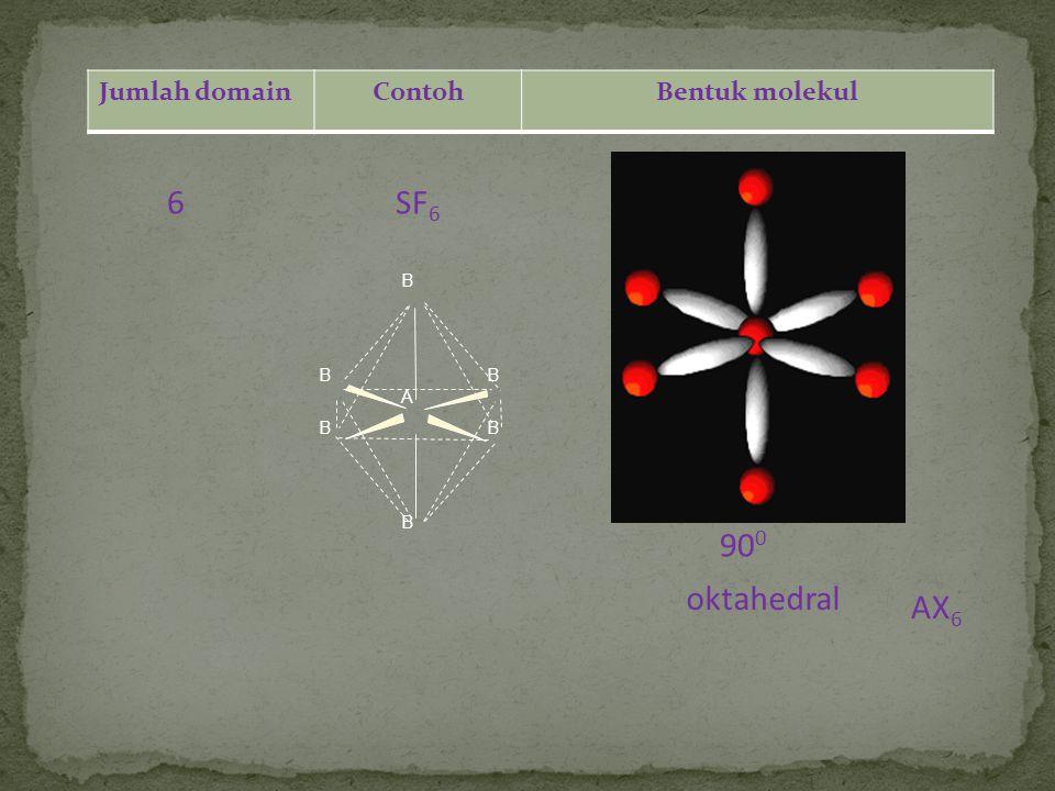 Jumlah domainContohBentuk molekul 6SF 6 90 0 B B B B B B A oktahedral AX 6