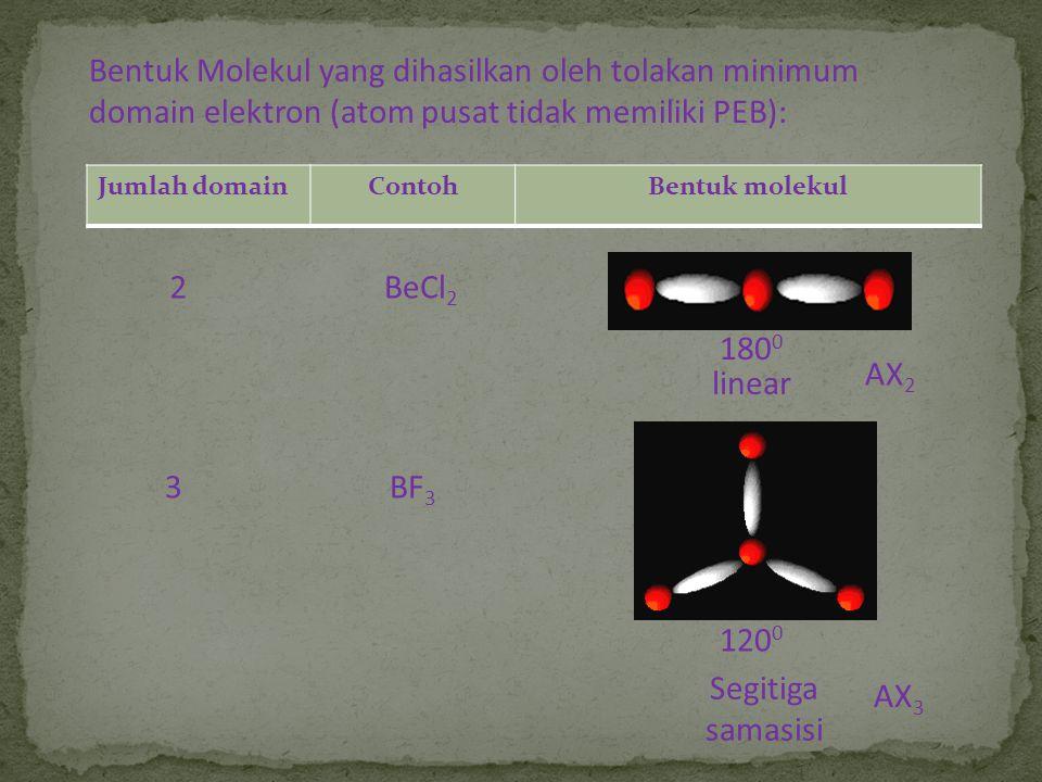 4CH 4 Jumlah domainContohBentuk molekul 5 PCl 5 tetrahedral bipiramida segitiga 120 0 90 0 A BeBe BeBe BeBe BaBa BaBa 109,5 0 B A B B B AX 4 AX 5