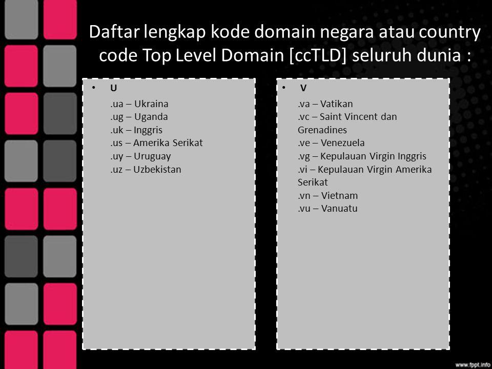 Daftar lengkap kode domain negara atau country code Top Level Domain [ccTLD] seluruh dunia : U.ua – Ukraina.ug – Uganda.uk – Inggris.us – Amerika Seri