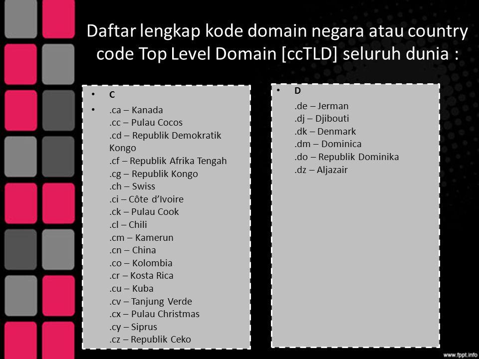 Daftar lengkap kode domain negara atau country code Top Level Domain [ccTLD] seluruh dunia : C.ca – Kanada.cc – Pulau Cocos.cd – Republik Demokratik K