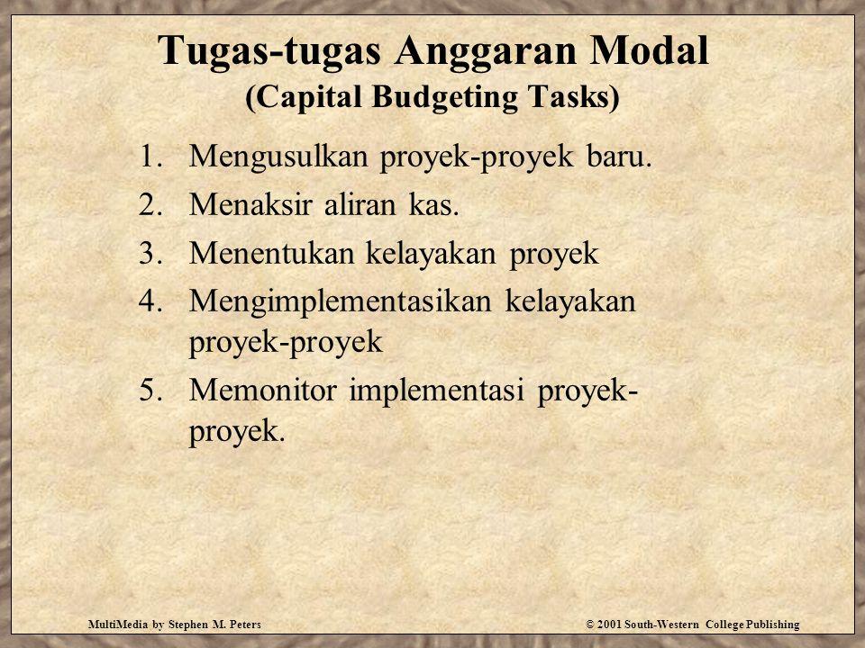 MultiMedia by Stephen M. Peters© 2001 South-Western College Publishing Tugas-tugas Anggaran Modal (Capital Budgeting Tasks) 1.Mengusulkan proyek-proye