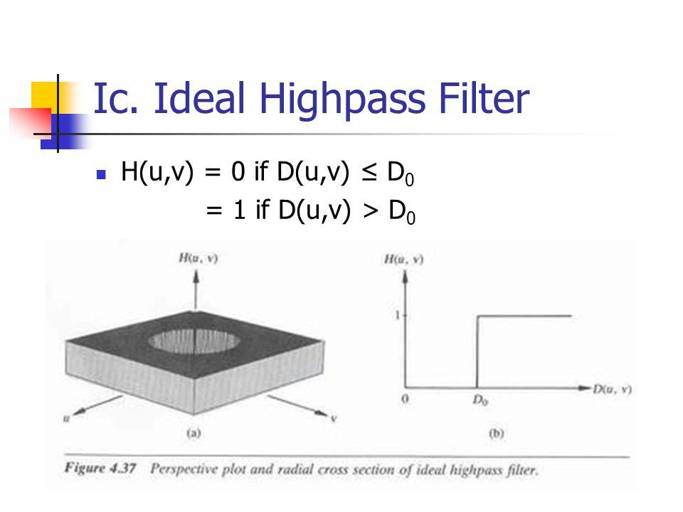 Ic. Ideal Highpass Filter H(u,v) = 0 if D(u,v) ≤ D 0 = 1 if D(u,v) > D 0