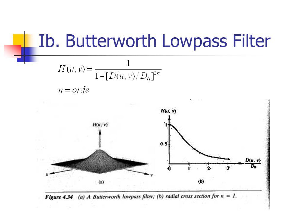 Ib. Butterworth Lowpass Filter