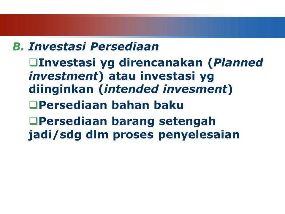 B.Investasi Persediaan  Investasi yg direncanakan (Planned investment) atau investasi yg diinginkan (intended invesment)  Persediaan bahan baku  Pe