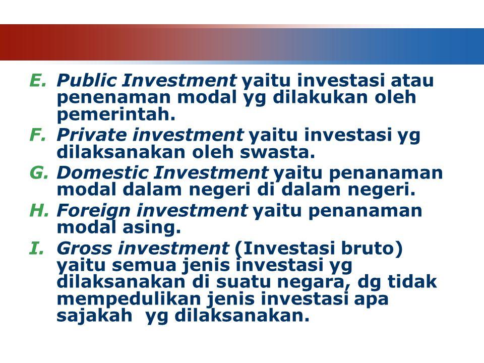 E.Public Investment yaitu investasi atau penenaman modal yg dilakukan oleh pemerintah. F.Private investment yaitu investasi yg dilaksanakan oleh swast