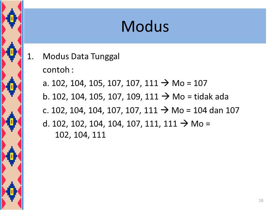 Modus 1.Modus Data Tunggal contoh : a. 102, 104, 105, 107, 107, 111  Mo = 107 b. 102, 104, 105, 107, 109, 111  Mo = tidak ada c. 102, 104, 104, 107,