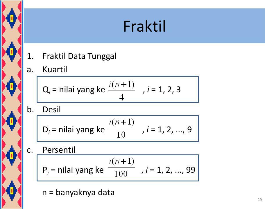 Fraktil 1.Fraktil Data Tunggal a.Kuartil Q i = nilai yang ke, i = 1, 2, 3 b.Desil D i = nilai yang ke, i = 1, 2,..., 9 c.Persentil P i = nilai yang ke