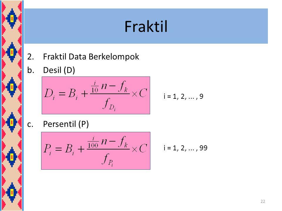 Fraktil 2.Fraktil Data Berkelompok b.Desil (D) c.Persentil (P) 22 i = 1, 2,..., 9 i = 1, 2,..., 99