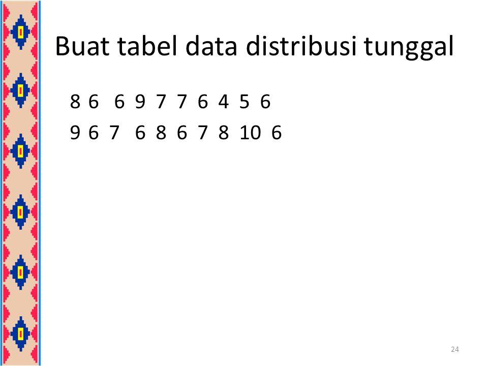 Buat tabel data distribusi tunggal 86 6 9 7 7 6 4 5 6 96 7 6 8 6 7 8 10 6 24
